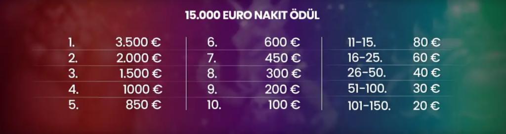 Bu Slotlarda Rio Karnavalı ve 60.000 Euro Nakit Ödül